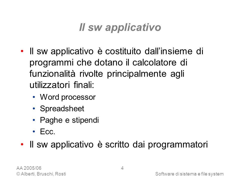AA 2005/06 © Alberti, Bruschi, RostiSoftware di sistema e file system 4 Il sw applicativo Il sw applicativo è costituito dallinsieme di programmi che