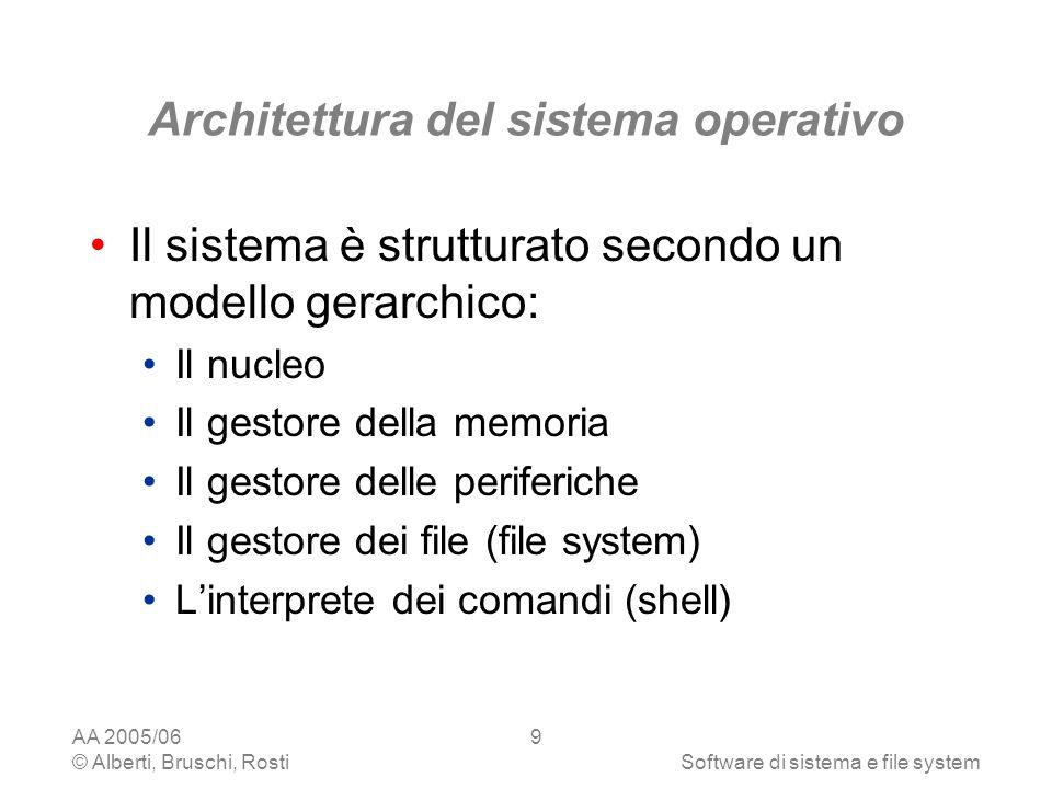 AA 2005/06 © Alberti, Bruschi, RostiSoftware di sistema e file system 9 Architettura del sistema operativo Il sistema è strutturato secondo un modello