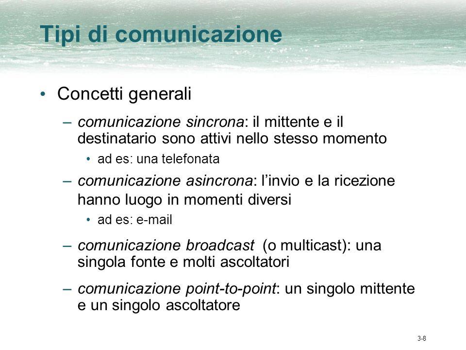 3-8 Tipi di comunicazione Concetti generali –comunicazione sincrona: il mittente e il destinatario sono attivi nello stesso momento ad es: una telefonata –comunicazione asincrona: linvio e la ricezione hanno luogo in momenti diversi ad es: e-mail –comunicazione broadcast (o multicast): una singola fonte e molti ascoltatori –comunicazione point-to-point: un singolo mittente e un singolo ascoltatore