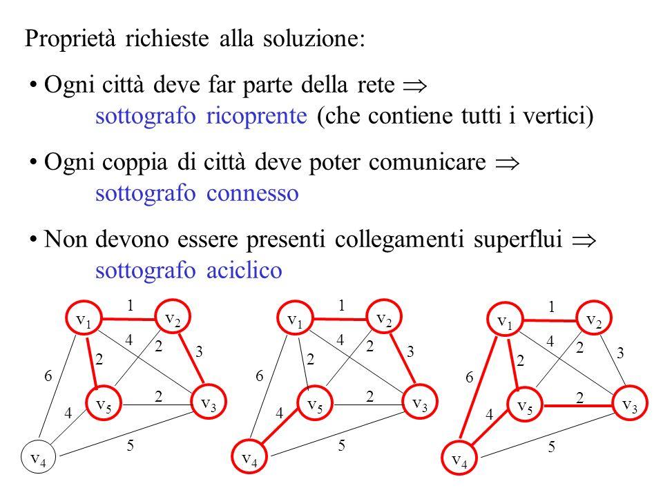 Unapplicazione genetica Memorizzare in forma compatta un insieme di n stringhe binarie di uguale lunghezza Per ogni coppia di stringhe [i,j] è nota la distanza (quali e quanti bit commutare per convertirle una nellaltra).