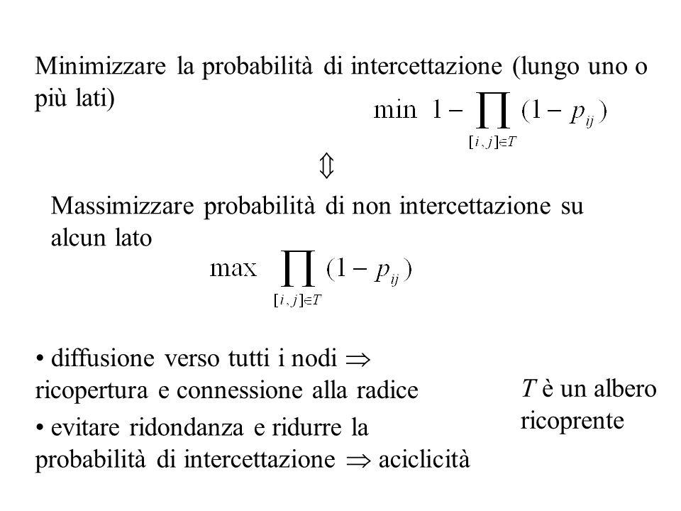 Applicando allobiettivo una funzione monotona crescente, non cambiano le soluzioni ottime (cambia solo il valore) Es: log(.)