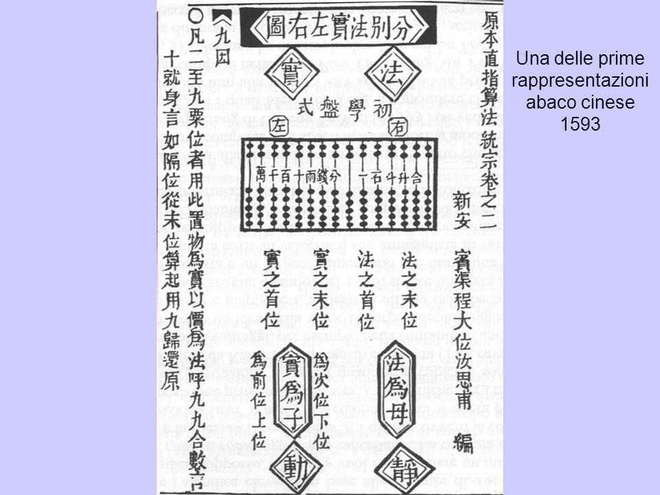 Una delle prime rappresentazioni abaco cinese 1593