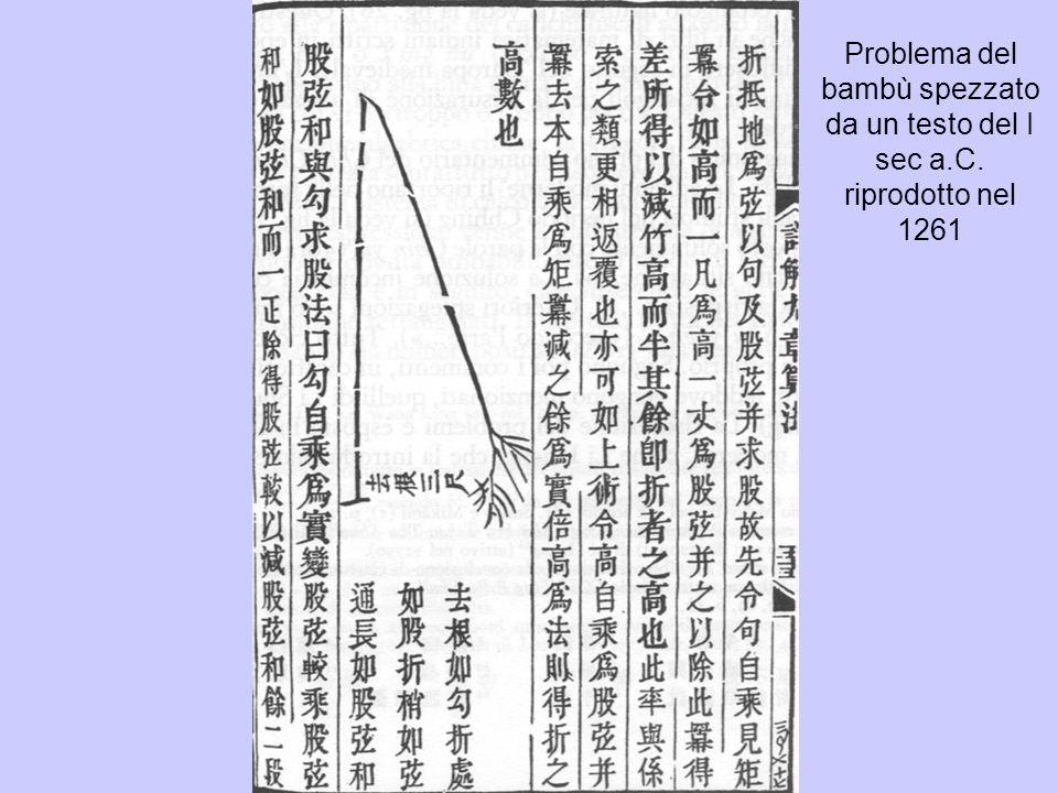 Problema del bambù spezzato da un testo del I sec a.C. riprodotto nel 1261