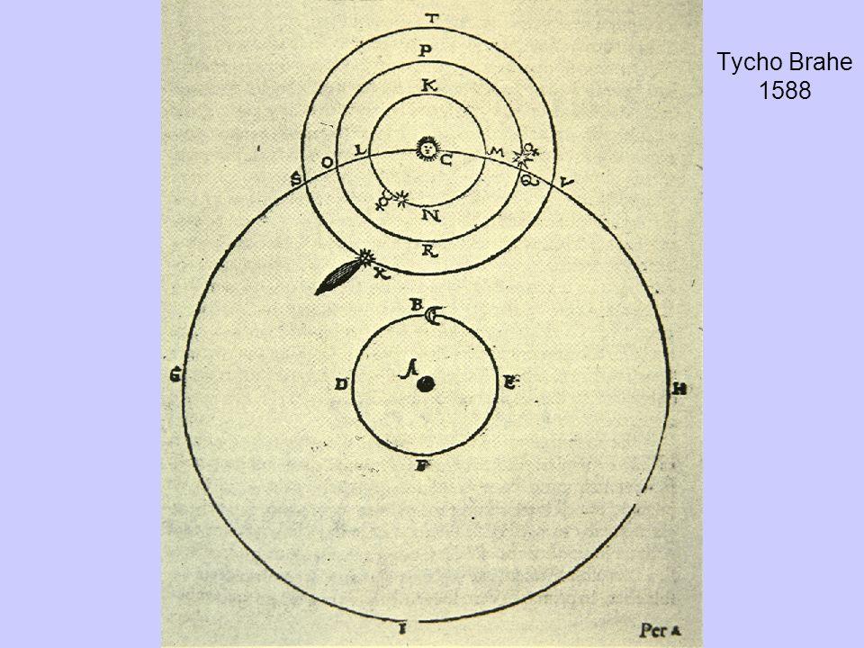 Tycho Brahe 1588