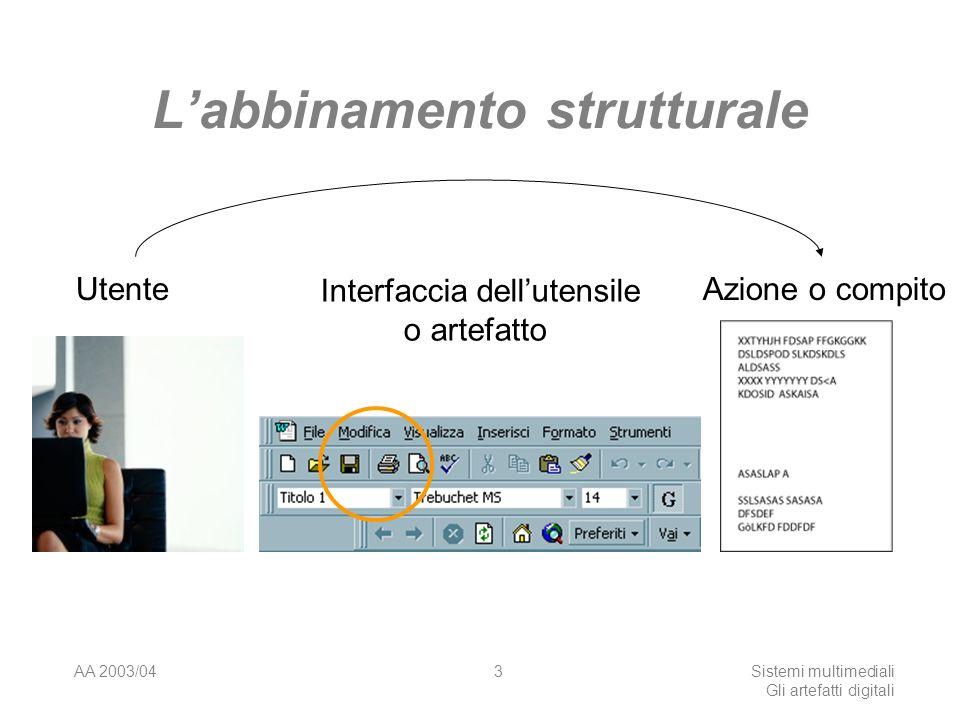 AA 2003/04Sistemi multimediali Gli artefatti digitali 3 Labbinamento strutturale Utente Azione o compito Interfaccia dellutensile o artefatto