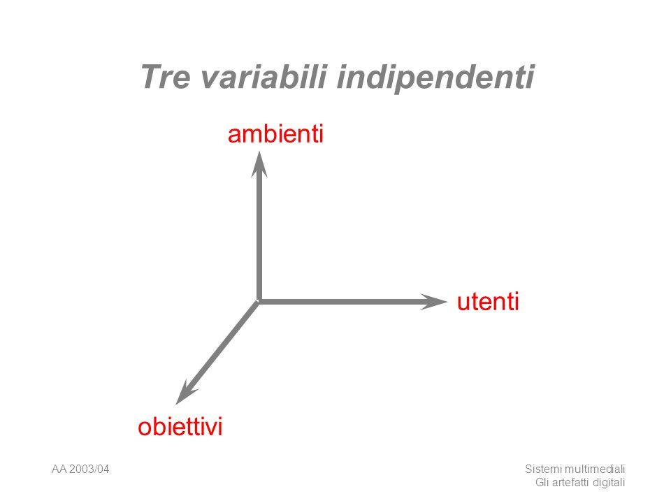 AA 2003/04Sistemi multimediali Gli artefatti digitali Tre variabili indipendenti ambienti obiettivi utenti