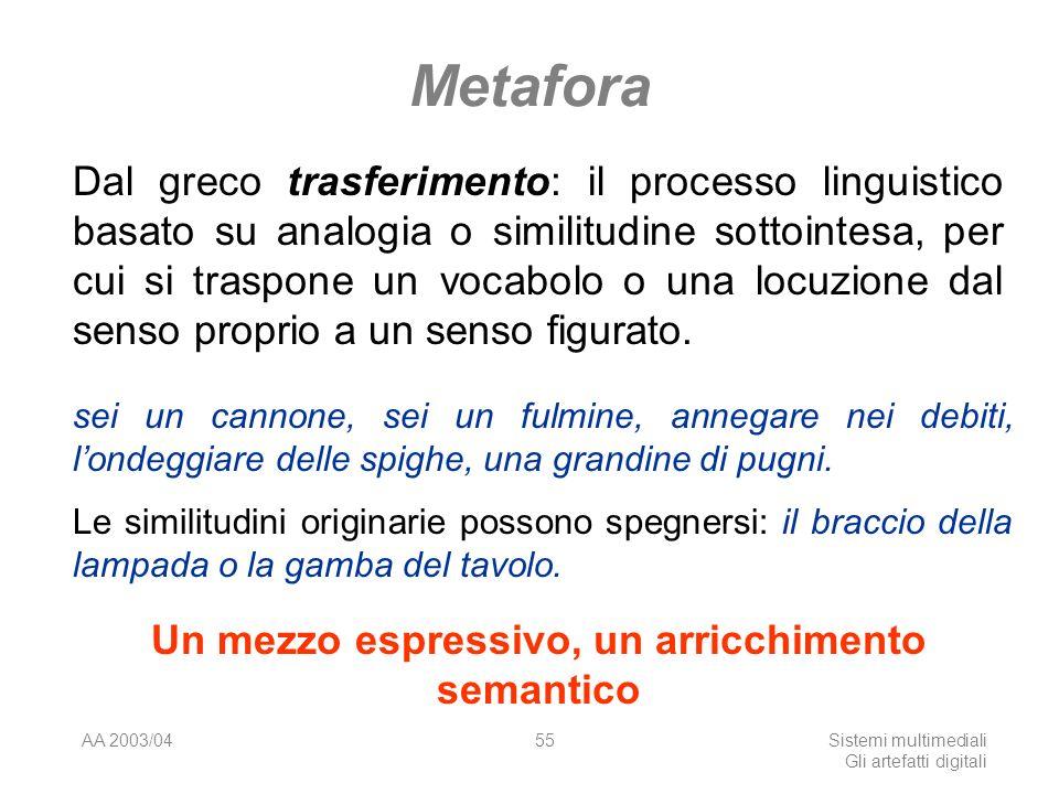 AA 2003/04Sistemi multimediali Gli artefatti digitali 55 Metafora Dal greco trasferimento: il processo linguistico basato su analogia o similitudine sottointesa, per cui si traspone un vocabolo o una locuzione dal senso proprio a un senso figurato.