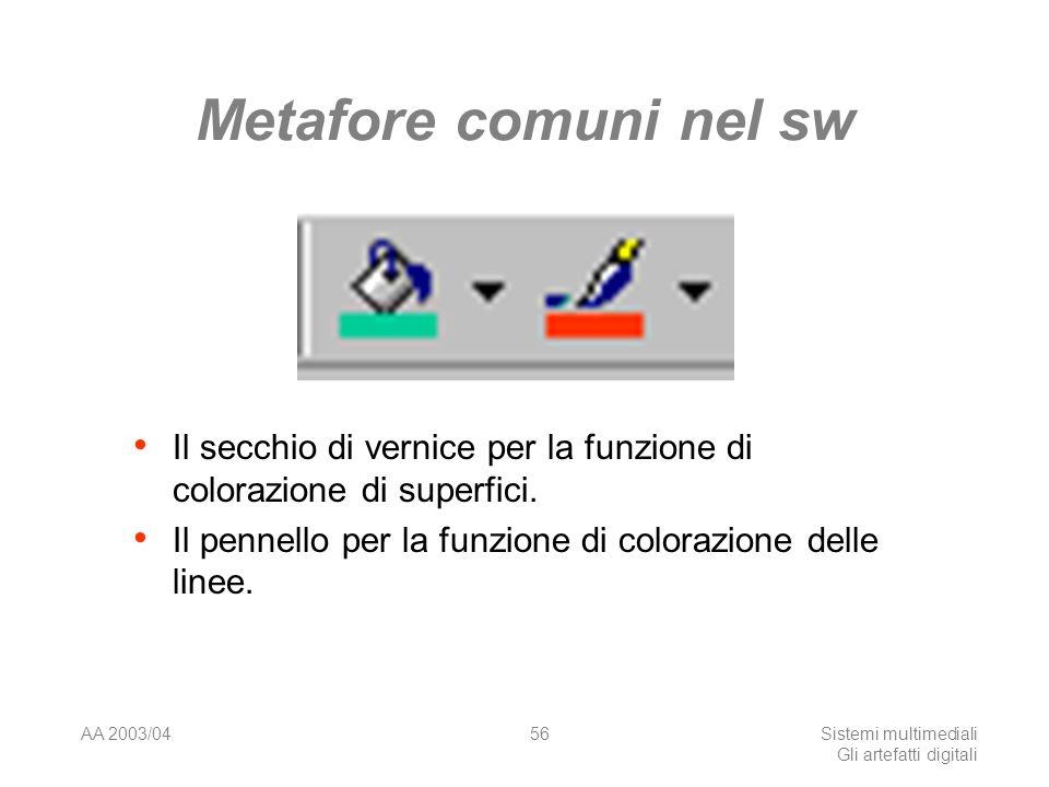 AA 2003/04Sistemi multimediali Gli artefatti digitali 56 Metafore comuni nel sw Il secchio di vernice per la funzione di colorazione di superfici.