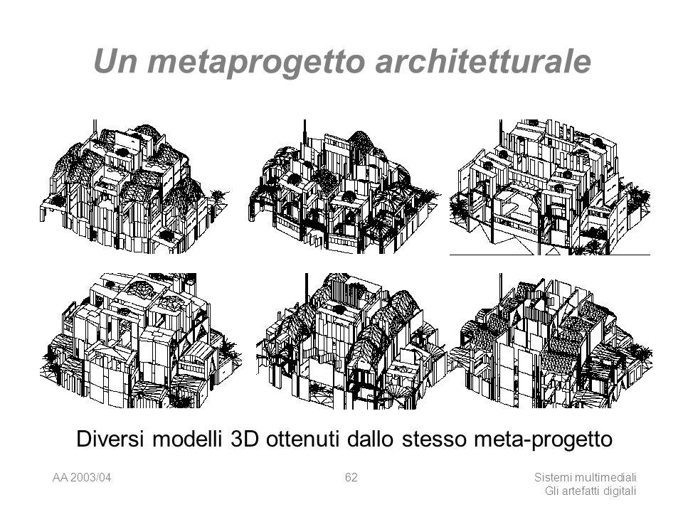 AA 2003/04Sistemi multimediali Gli artefatti digitali 62 Un metaprogetto architetturale Diversi modelli 3D ottenuti dallo stesso meta-progetto