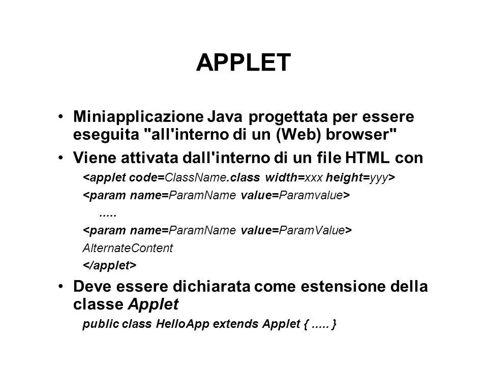 APPLET Miniapplicazione Java progettata per essere eseguita all interno di un (Web) browser Viene attivata dall interno di un file HTML con.....