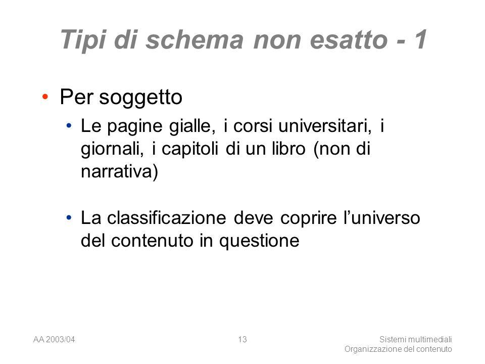 AA 2003/04Sistemi multimediali Organizzazione del contenuto 13 Tipi di schema non esatto - 1 Per soggetto Le pagine gialle, i corsi universitari, i gi