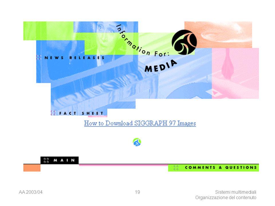 AA 2003/04Sistemi multimediali Organizzazione del contenuto 19
