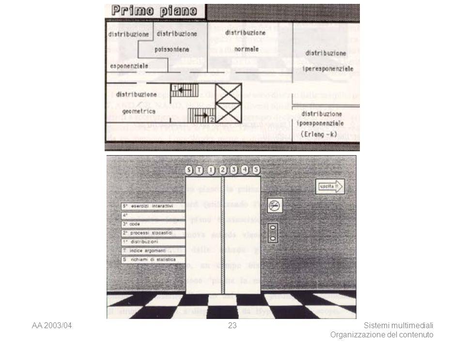 AA 2003/04Sistemi multimediali Organizzazione del contenuto 23