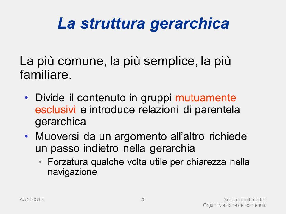 AA 2003/04Sistemi multimediali Organizzazione del contenuto 29 La struttura gerarchica Divide il contenuto in gruppi mutuamente esclusivi e introduce