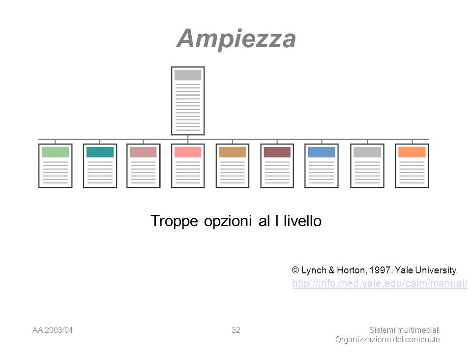 AA 2003/04Sistemi multimediali Organizzazione del contenuto 32 Ampiezza Troppe opzioni al I livello © Lynch & Horton, 1997. Yale University. http://in