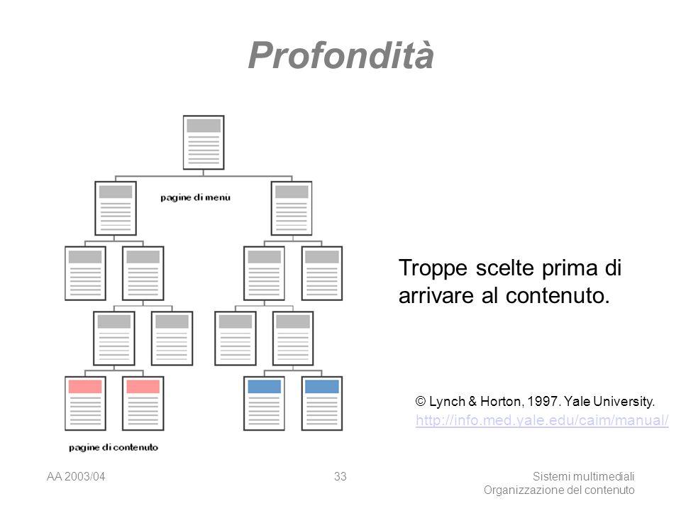 AA 2003/04Sistemi multimediali Organizzazione del contenuto 33 Profondità Troppe scelte prima di arrivare al contenuto. © Lynch & Horton, 1997. Yale U