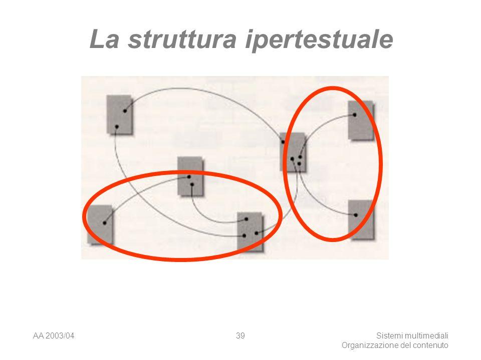AA 2003/04Sistemi multimediali Organizzazione del contenuto 39 La struttura ipertestuale