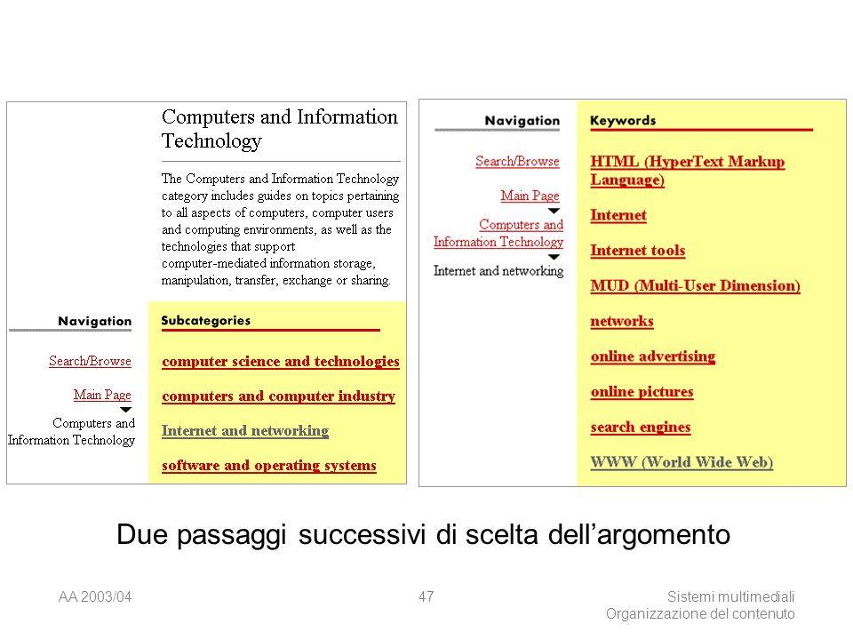AA 2003/04Sistemi multimediali Organizzazione del contenuto 47 Due passaggi successivi di scelta dellargomento