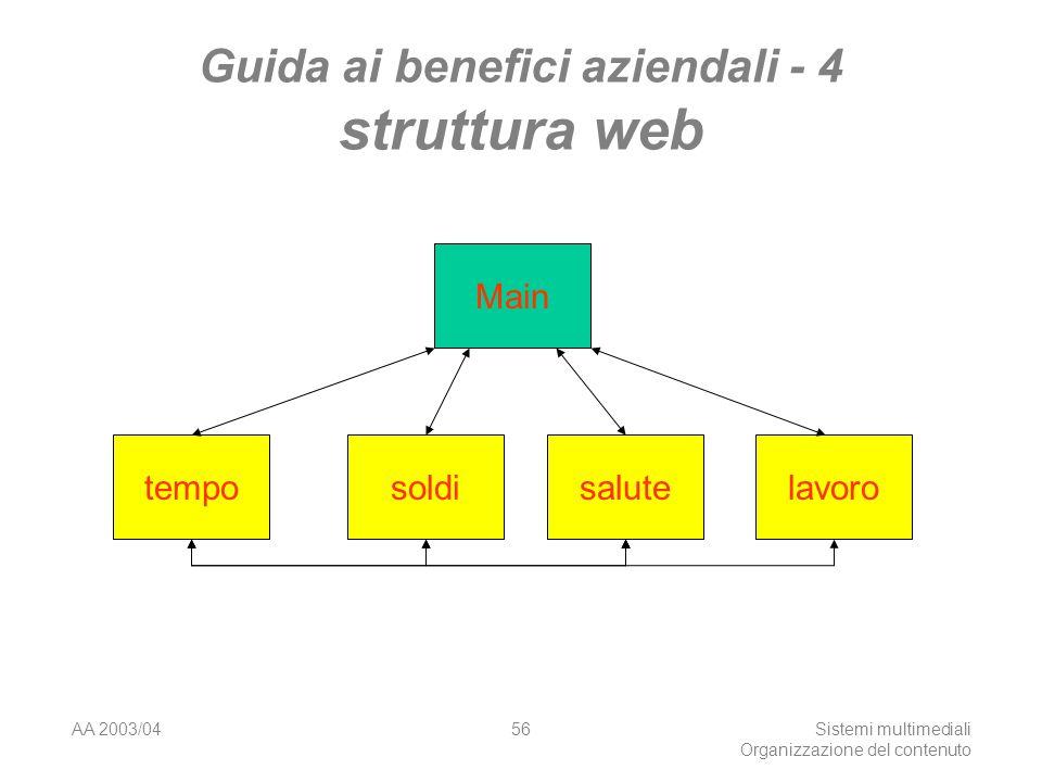 AA 2003/04Sistemi multimediali Organizzazione del contenuto 56 Guida ai benefici aziendali - 4 struttura web Main temposoldisalutelavoro