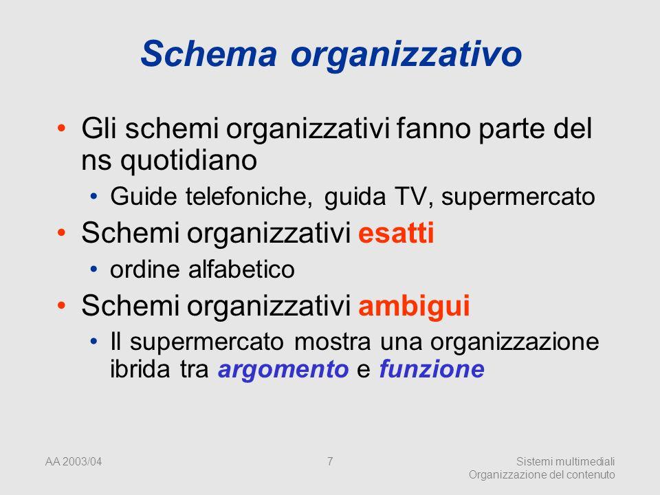 AA 2003/04Sistemi multimediali Organizzazione del contenuto 7 Schema organizzativo Gli schemi organizzativi fanno parte del ns quotidiano Guide telefo