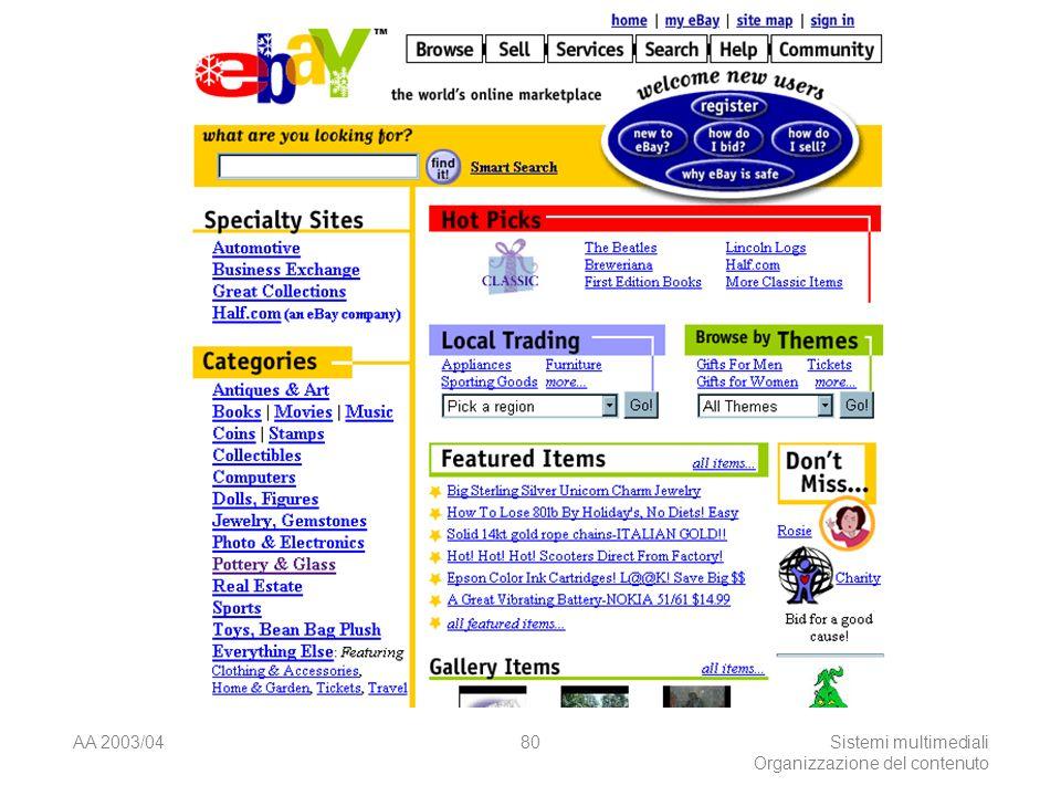 AA 2003/04Sistemi multimediali Organizzazione del contenuto 80