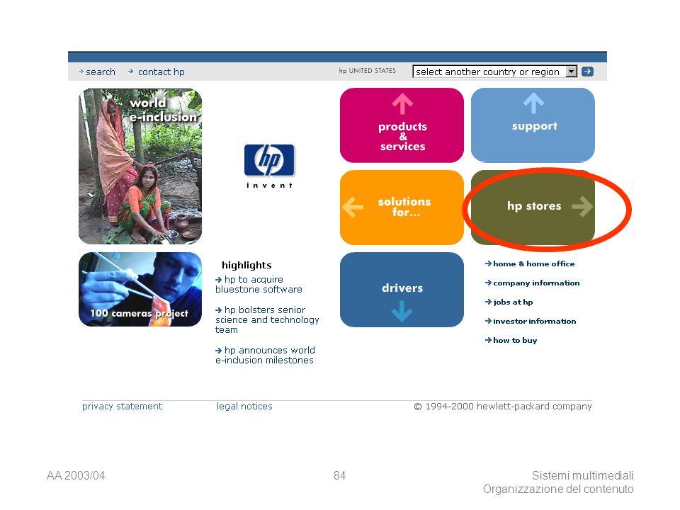 AA 2003/04Sistemi multimediali Organizzazione del contenuto 84