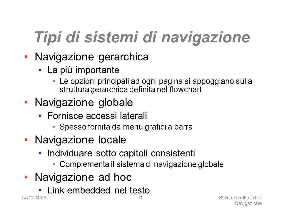 AA 2004/05Sistemi multimediali Navigazione 10 Principi di base Nel definire i cammini di accesso, oltre ai link diretti della struttura gerarchica del contenuto: Minimo cammino tra due punti.