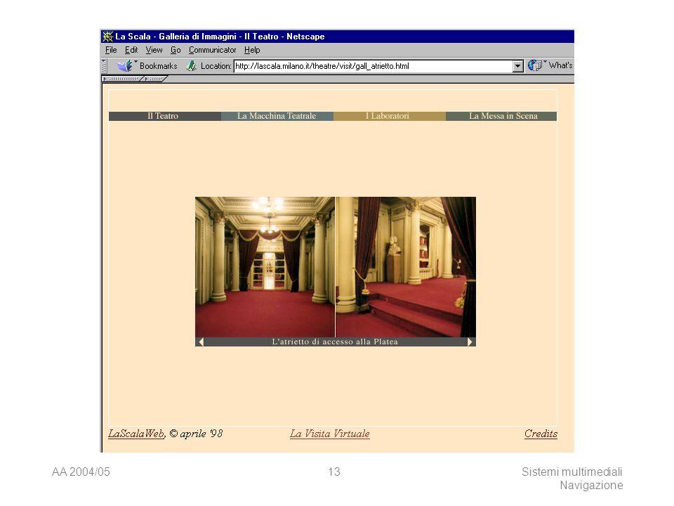 AA 2004/05Sistemi multimediali Navigazione 12