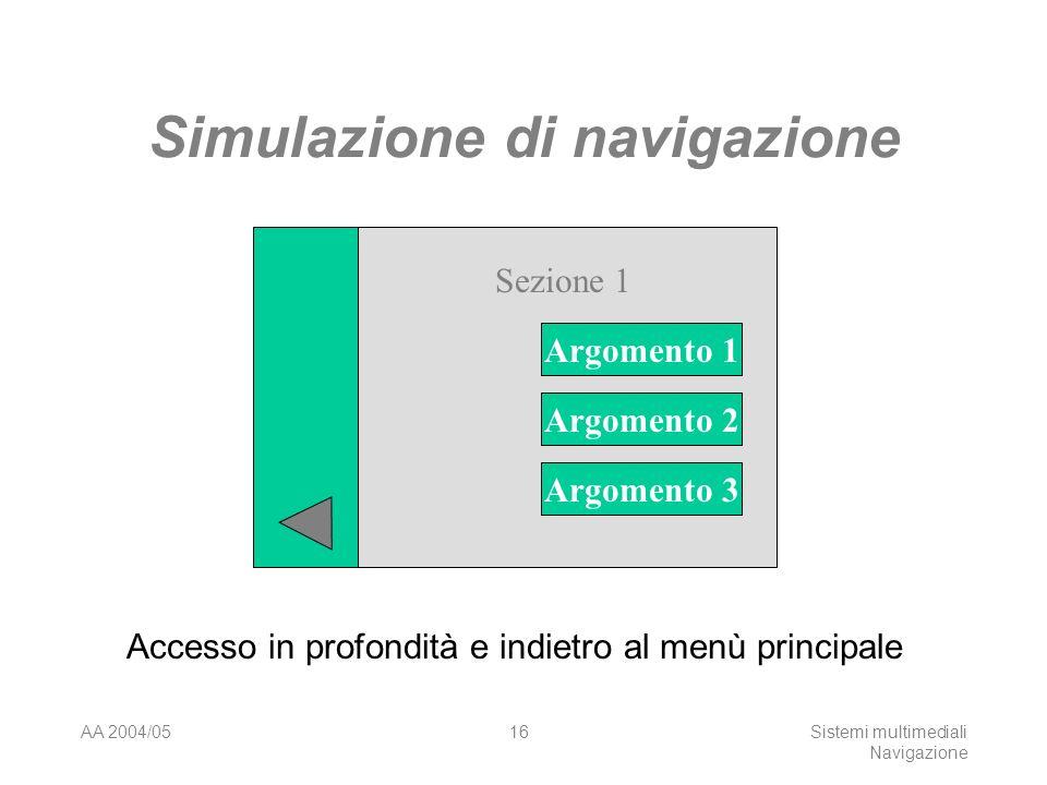AA 2004/05Sistemi multimediali Navigazione 15 Simulazione di navigazione Sezione 1 Sezione 2 Sezione 3 Menù principale: accesso in profondità Main