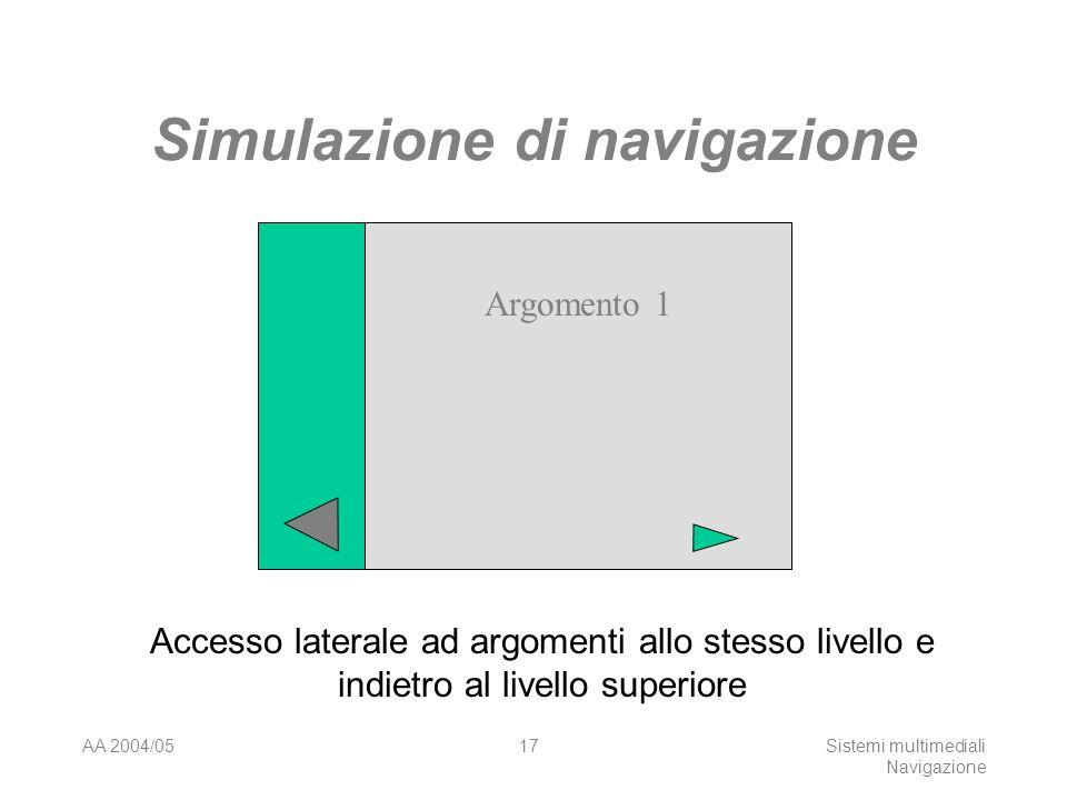 AA 2004/05Sistemi multimediali Navigazione 16 Simulazione di navigazione Argomento 1 Argomento 2 Argomento 3 Accesso in profondità e indietro al menù principale Sezione 1