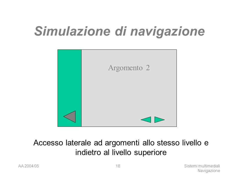 AA 2004/05Sistemi multimediali Navigazione 17 Simulazione di navigazione Accesso laterale ad argomenti allo stesso livello e indietro al livello superiore Argomento 1