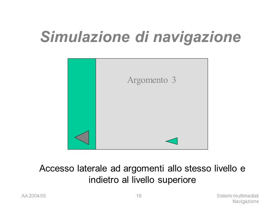 AA 2004/05Sistemi multimediali Navigazione 18 Simulazione di navigazione Accesso laterale ad argomenti allo stesso livello e indietro al livello superiore Argomento 2