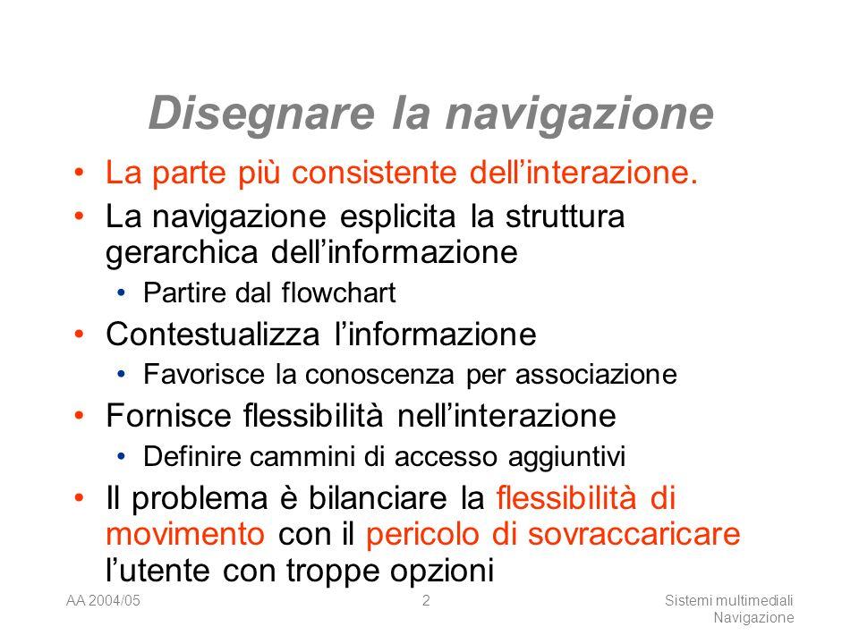 AA 2004/05Sistemi multimediali Navigazione 72 ambiguità