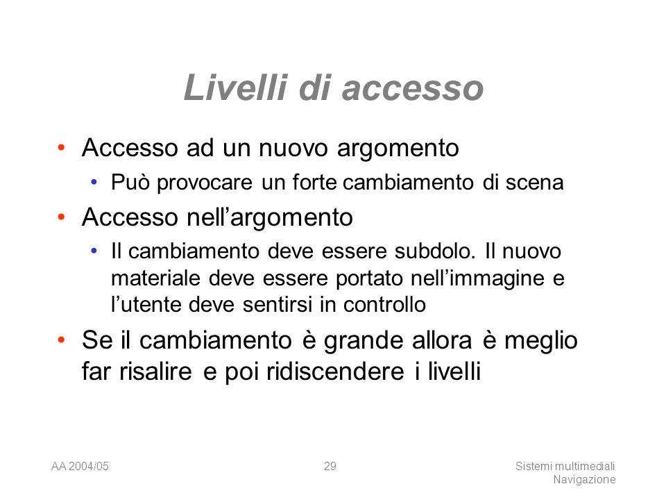 AA 2004/05Sistemi multimediali Navigazione 28 Accesso diretto - 2 Leonardo scrittoreingegnere pittore