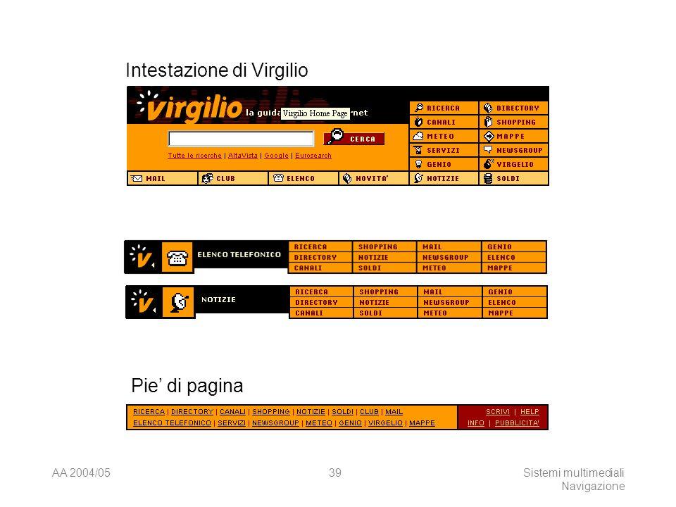 AA 2004/05Sistemi multimediali Navigazione 38 Bars & menus