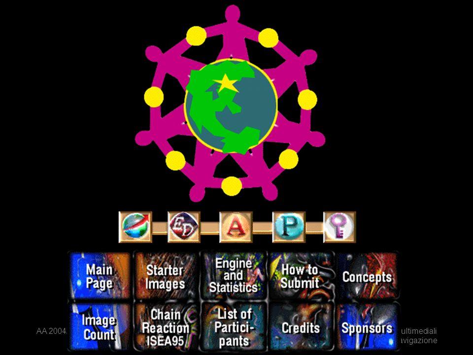 AA 2004/05Sistemi multimediali Navigazione 42