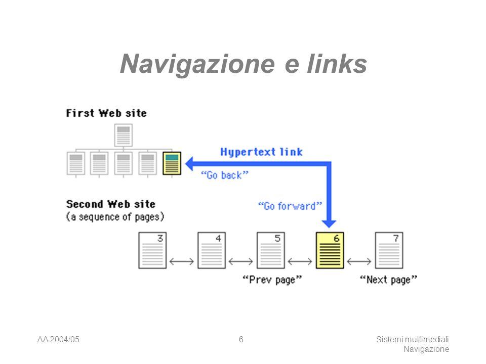 AA 2004/05Sistemi multimediali Navigazione 36 Tipi di accesso I metodi di accesso suggeriscono un punto di vista, come già lorganizzazione del contenuto In funzione del tipo di informazione e di enfasi: Menù, liste, barre di bottoni e icone Immagini sensibili Linee temporali Scale
