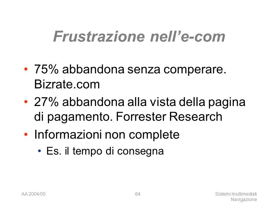 AA 2004/05Sistemi multimediali Navigazione 63 Usabilità: il bello Lutenza va nel 10% dei siti usabili.