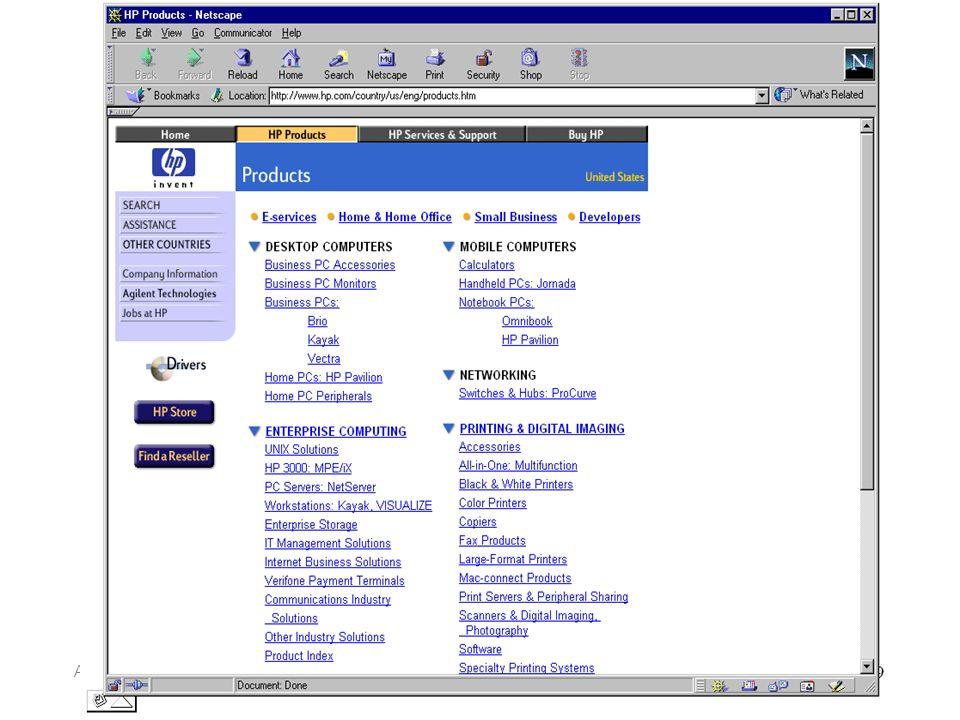 AA 2004/05Sistemi multimediali Navigazione 79 Navigazione poco chiara