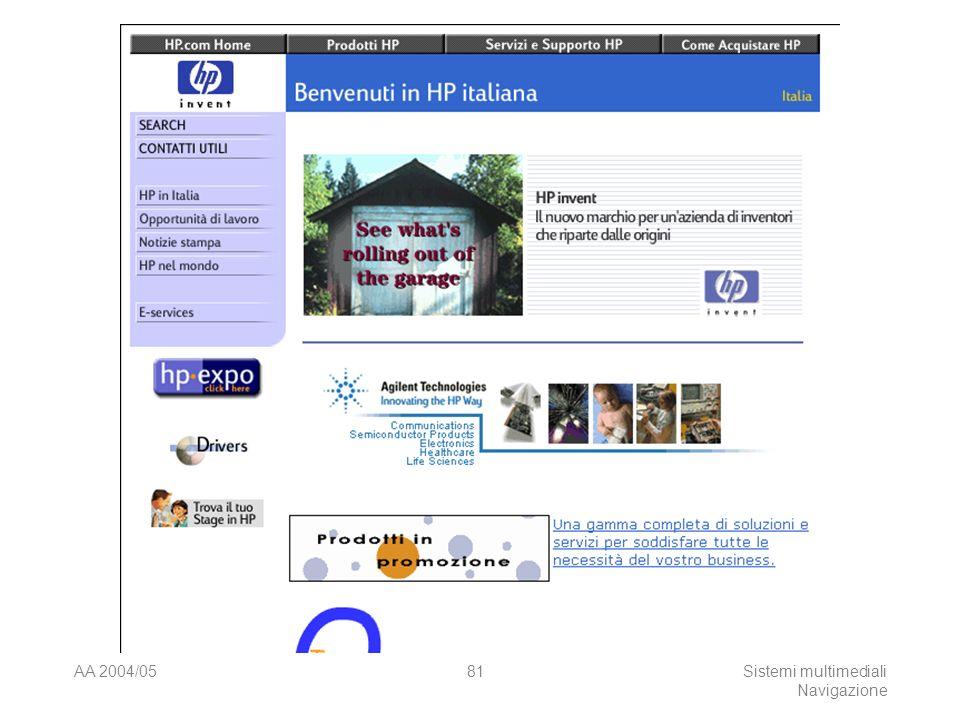 AA 2004/05Sistemi multimediali Navigazione 80