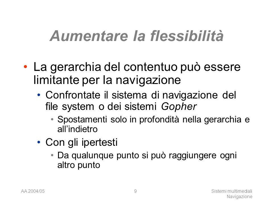AA 2004/05Sistemi multimediali Navigazione 39 Pie di pagina Intestazione di Virgilio