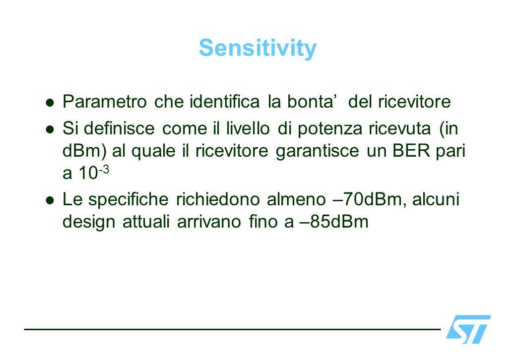 Sensitivity Parametro che identifica la bonta del ricevitore Si definisce come il livello di potenza ricevuta (in dBm) al quale il ricevitore garantis