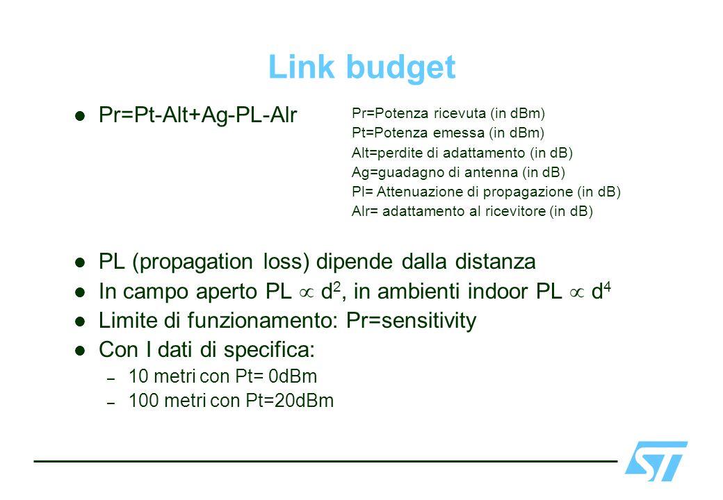 Link budget Pr=Pt-Alt+Ag-PL-Alr PL (propagation loss) dipende dalla distanza In campo aperto PL d 2, in ambienti indoor PL d 4 Limite di funzionamento