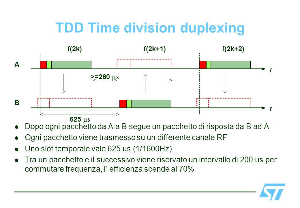 TDD Time division duplexing Dopo ogni pacchetto da A a B segue un pacchetto di risposta da B ad A Ogni pacchetto viene trasmesso su un differente cana