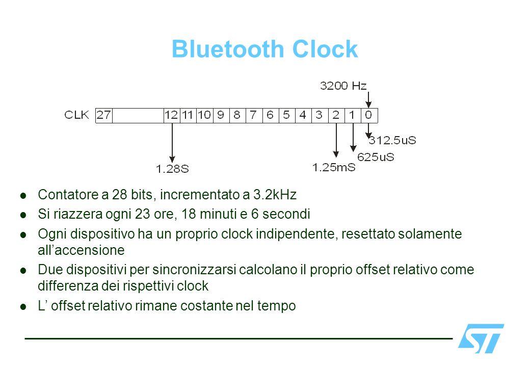 Bluetooth Clock Contatore a 28 bits, incrementato a 3.2kHz Si riazzera ogni 23 ore, 18 minuti e 6 secondi Ogni dispositivo ha un proprio clock indipen