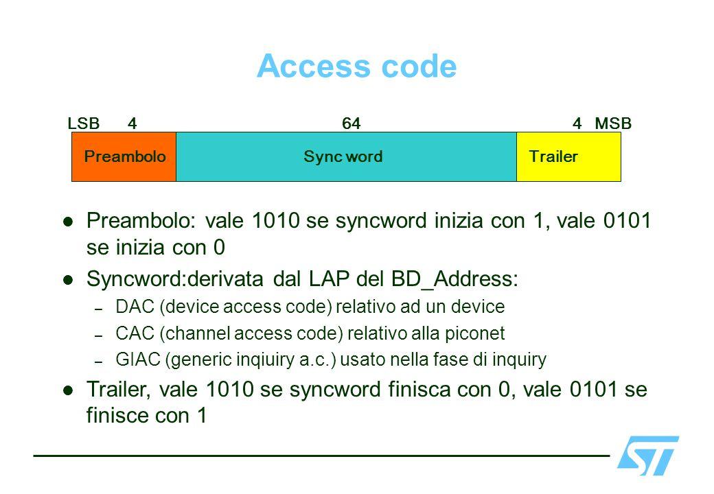 Access code Preambolo: vale 1010 se syncword inizia con 1, vale 0101 se inizia con 0 Syncword:derivata dal LAP del BD_Address: – DAC (device access co