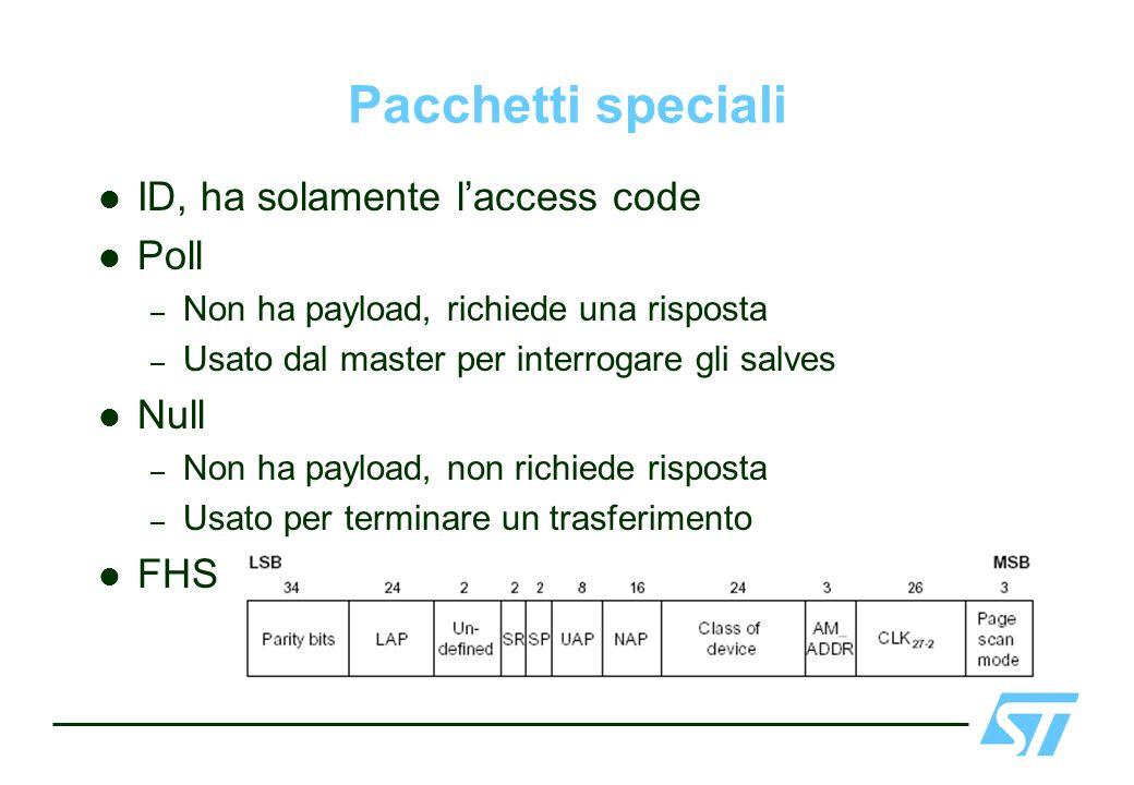 Pacchetti speciali ID, ha solamente laccess code Poll – Non ha payload, richiede una risposta – Usato dal master per interrogare gli salves Null – Non