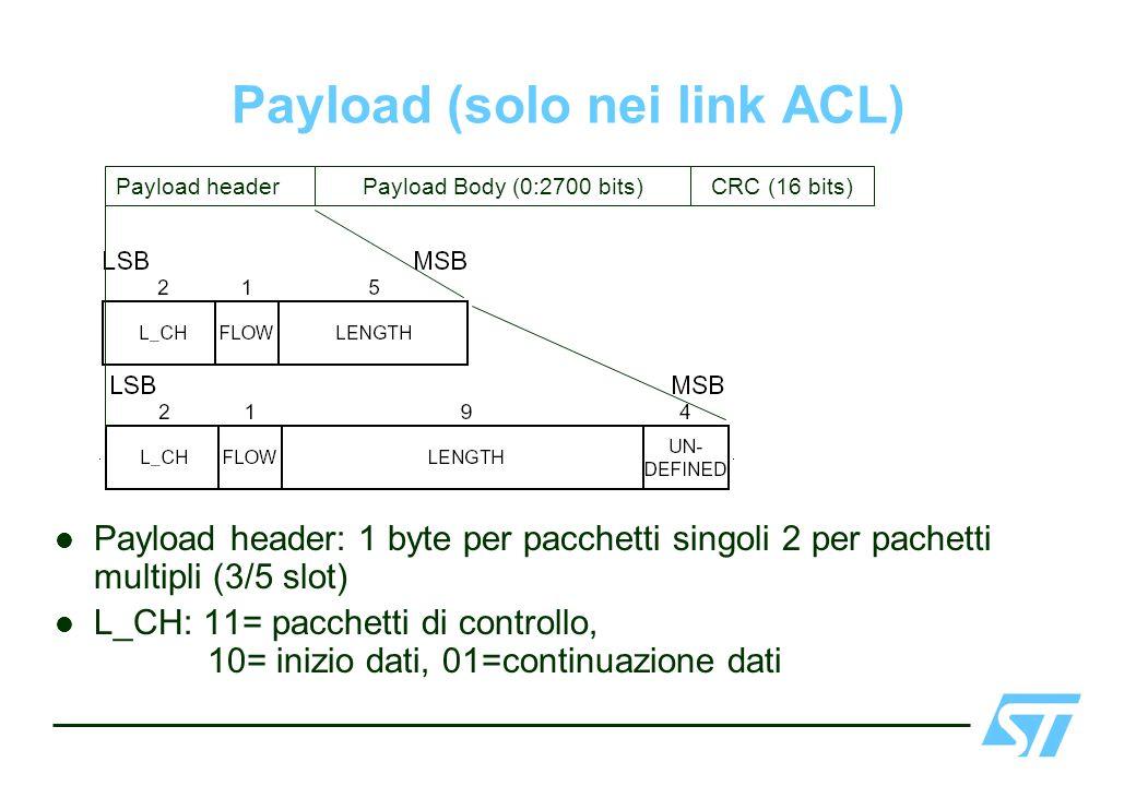 Payload (solo nei link ACL) Payload header: 1 byte per pacchetti singoli 2 per pachetti multipli (3/5 slot) L_CH: 11= pacchetti di controllo, 10= iniz