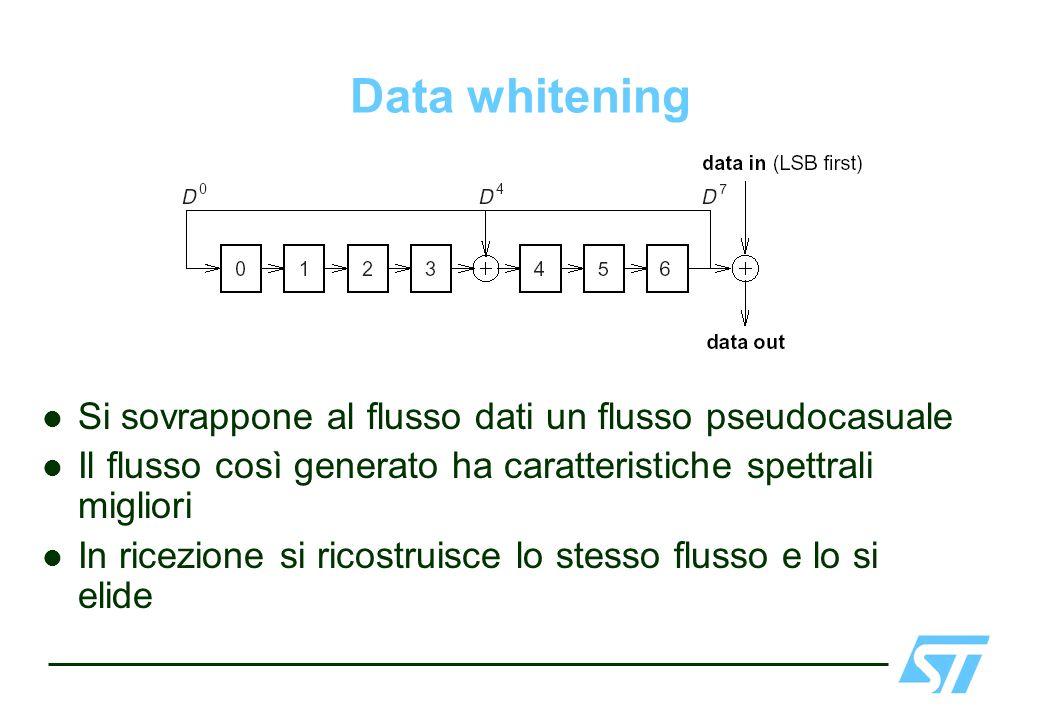 Data whitening Si sovrappone al flusso dati un flusso pseudocasuale Il flusso così generato ha caratteristiche spettrali migliori In ricezione si rico