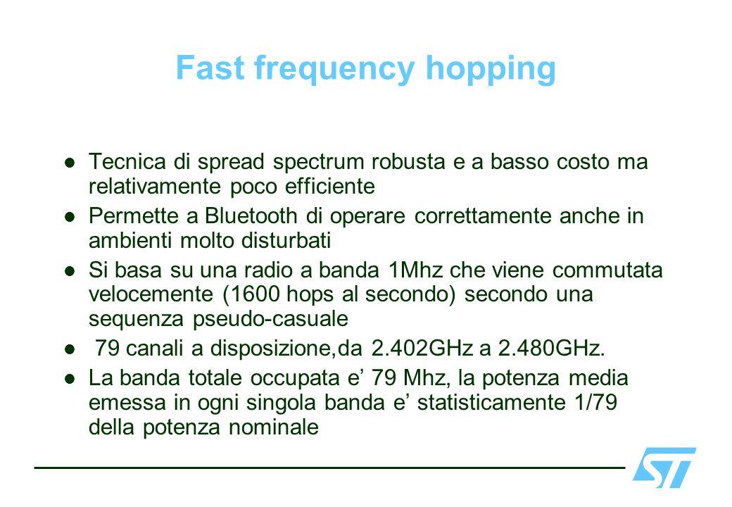 Fast frequency hopping Tecnica di spread spectrum robusta e a basso costo ma relativamente poco efficiente Permette a Bluetooth di operare correttamen